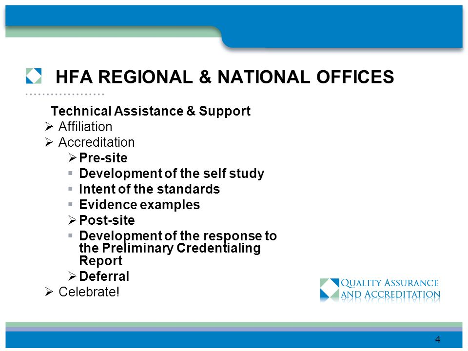 HFA REGIONAL & NATIONAL OFFICES