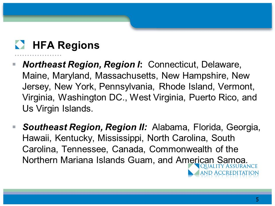 HFA Regions