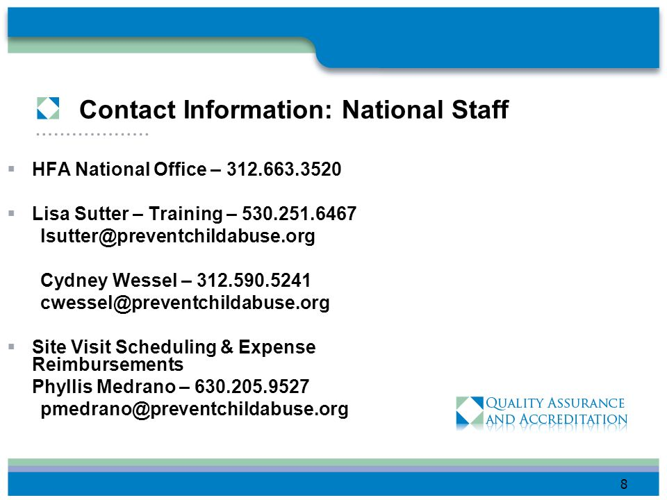 Contact Information: National Staff HFA National Office – 312.663.3520. Lisa Sutter – Training – 530.251.6467.