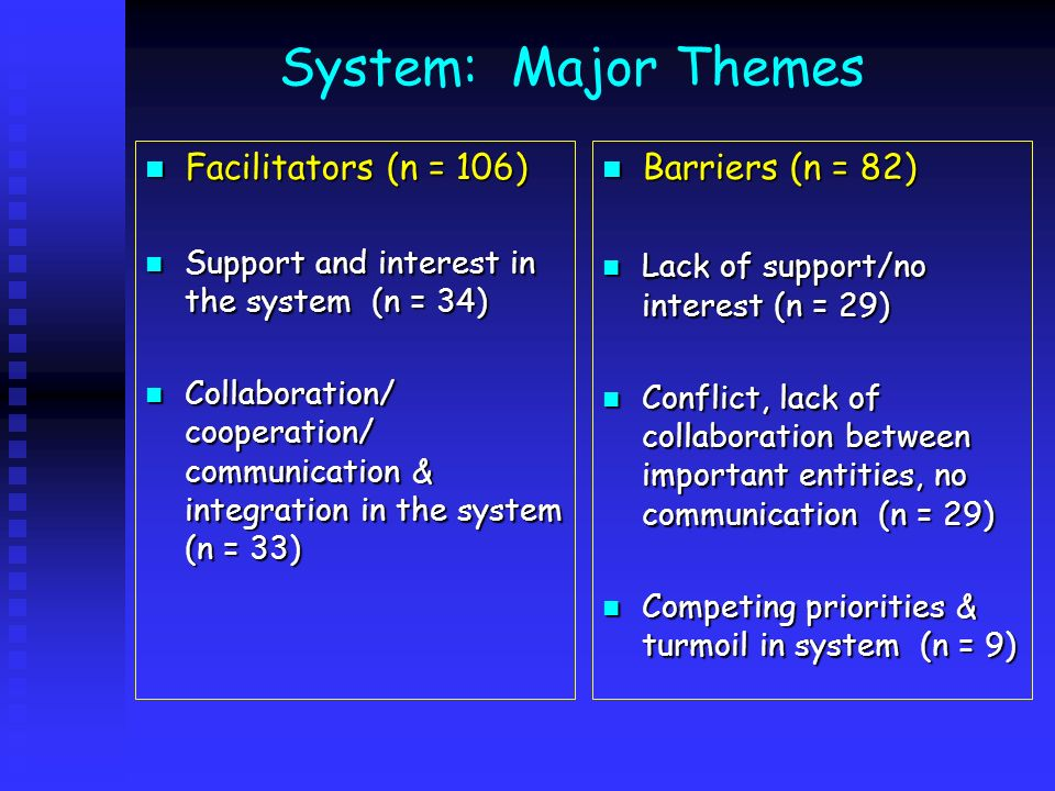 System: Major Themes Facilitators (n = 106) Barriers (n = 82)