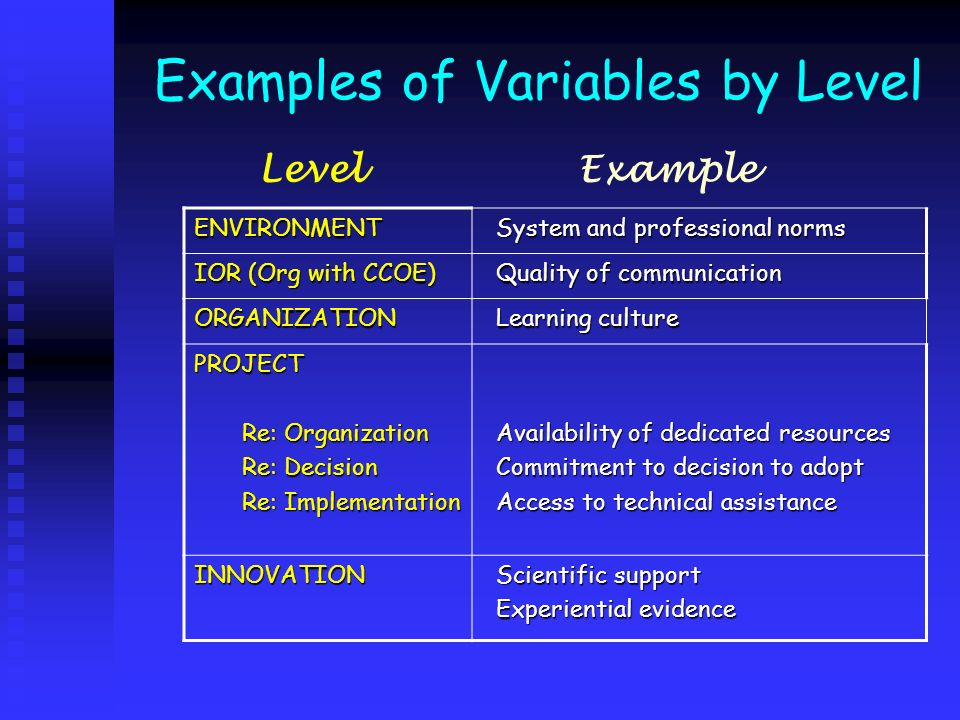 Examples of Variables by Level