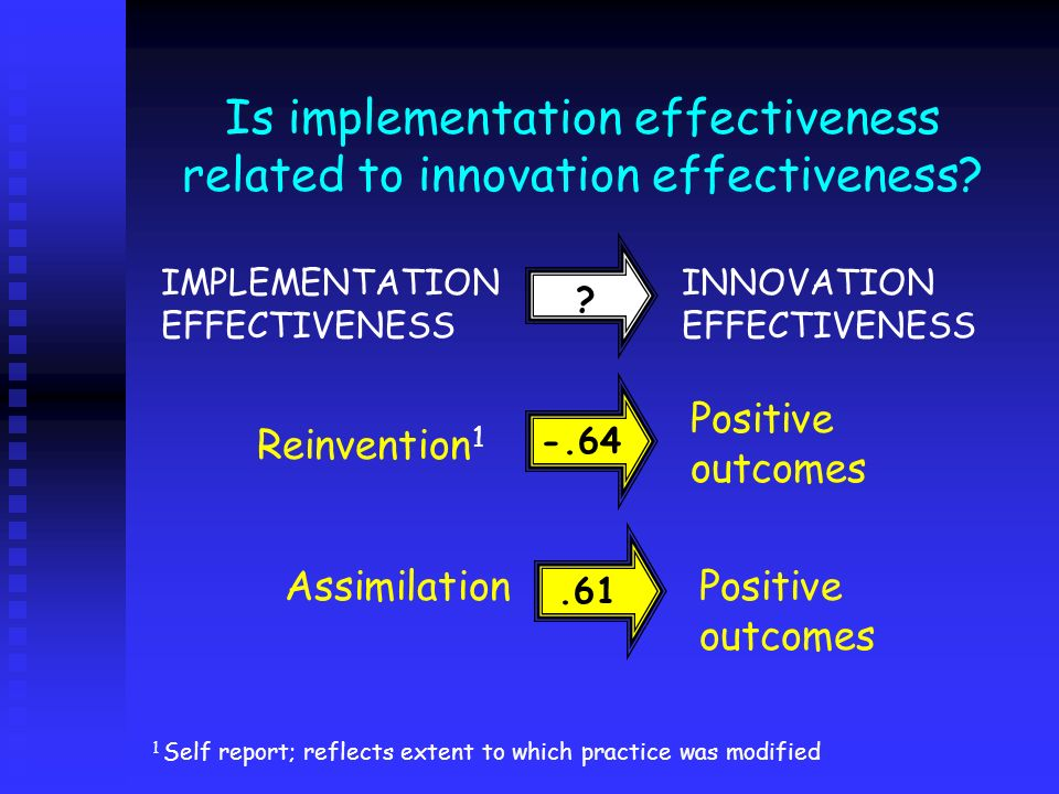 Is implementation effectiveness related to innovation effectiveness