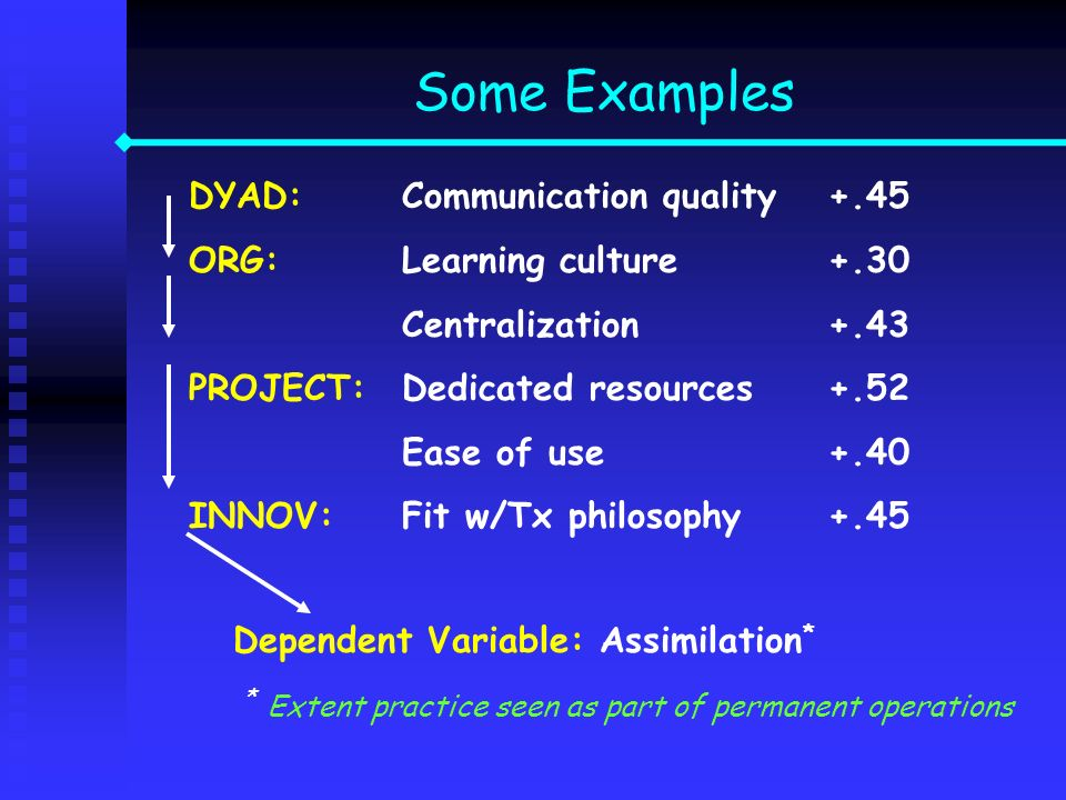 Some Examples DYAD: Communication quality +.45