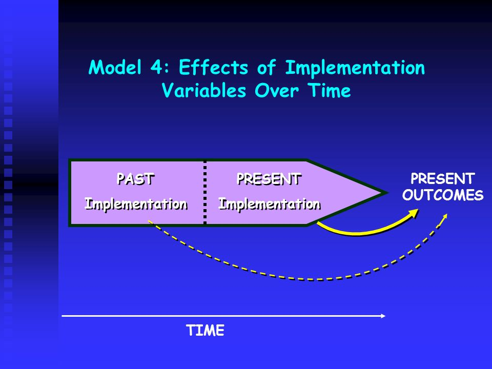 Model 4: Effects of Implementation Variables Over Time