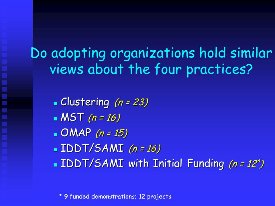 Do adopting organizations hold similar views about the four practices