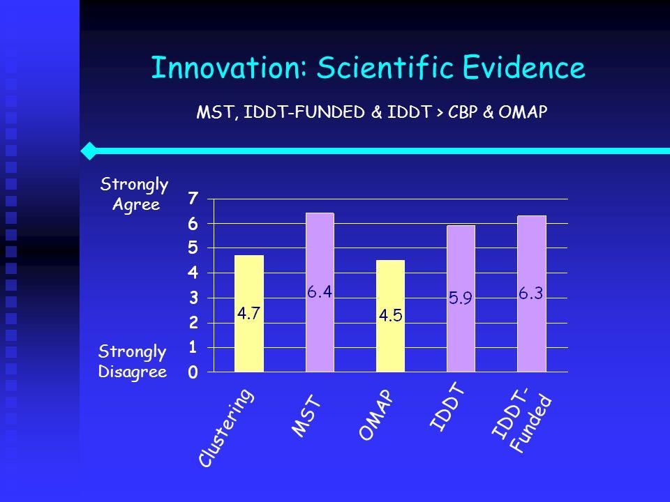 Innovation: Scientific Evidence MST, IDDT-FUNDED & IDDT > CBP & OMAP