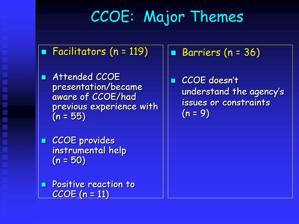 CCOE: Major Themes Facilitators (n = 119) Barriers (n = 36)
