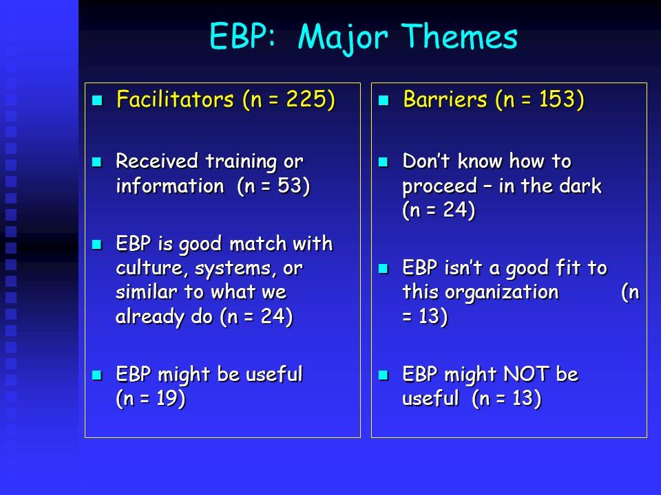 EBP: Major Themes Facilitators (n = 225) Barriers (n = 153)