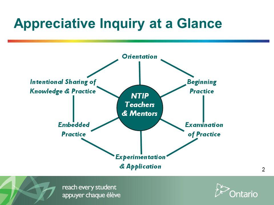 Appreciative Inquiry at a Glance