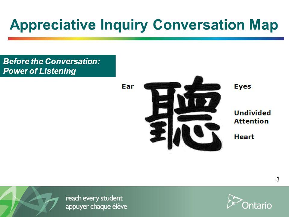 Appreciative Inquiry Conversation Map