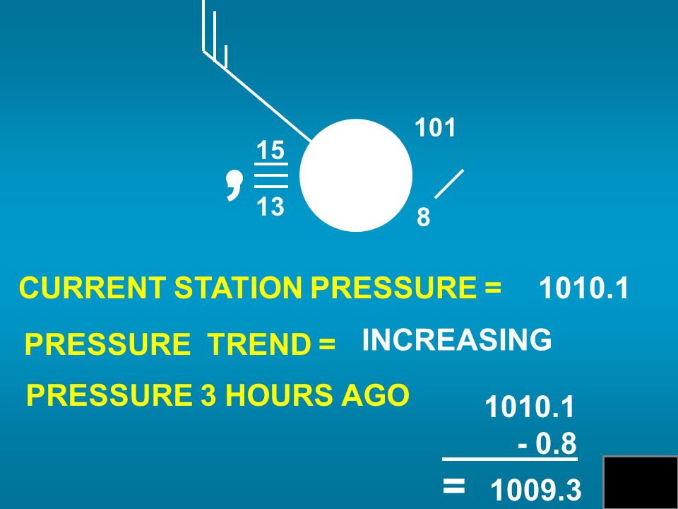 , = 1009.3 CURRENT STATION PRESSURE = 1010.1 INCREASING