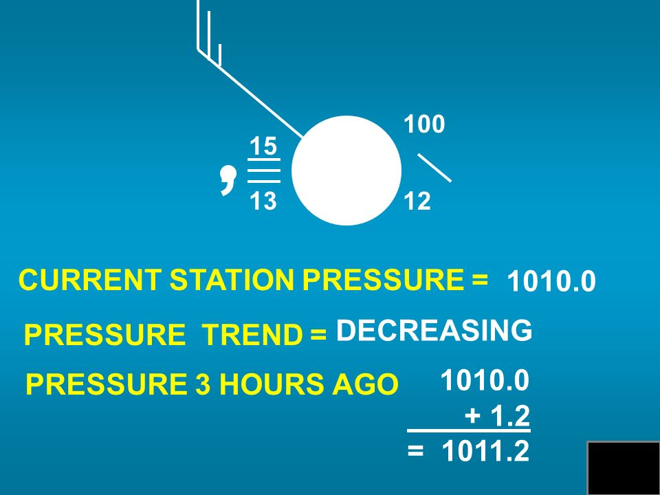 , CURRENT STATION PRESSURE = 1010.0 DECREASING PRESSURE TREND = 1010.0