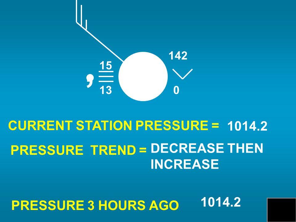 , CURRENT STATION PRESSURE = 1014.2 DECREASE THEN PRESSURE TREND =