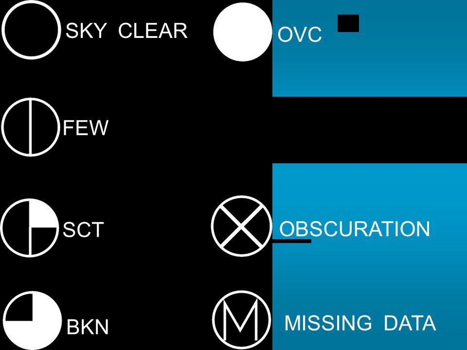 SKY CLEAR OVC FEW BINOVC SCT OBSCURATION MISSING DATA BKN