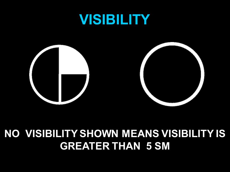 NO VISIBILITY SHOWN MEANS VISIBILITY IS GREATER THAN 5 SM