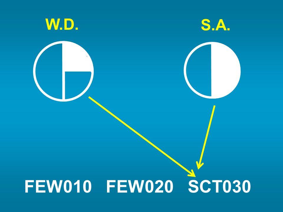 W.D. S.A. FEW010 FEW020 SCT030