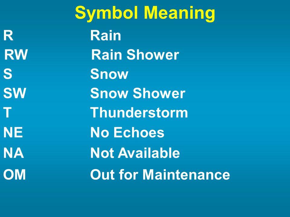 Symbol Meaning R Rain RW Rain Shower S Snow SW Snow Shower