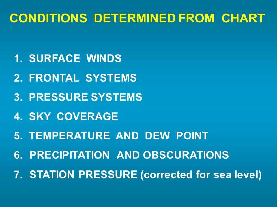 CONDITIONS DETERMINED FROM CHART