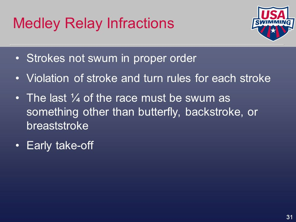 Medley Relay Infractions