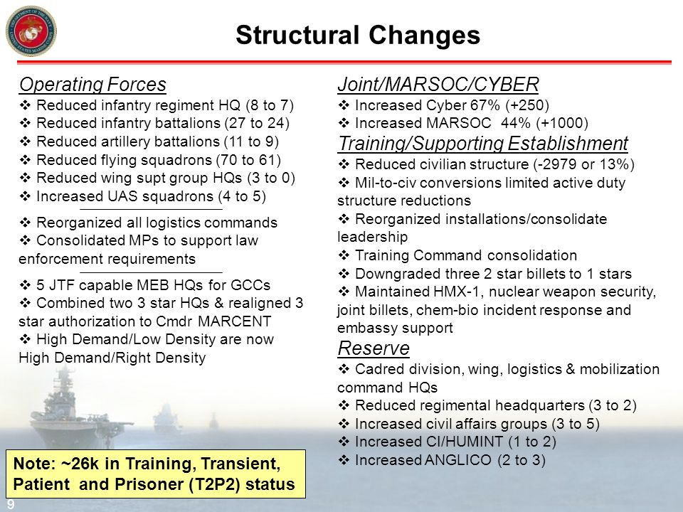 Structural Changes Operating Forces Joint/MARSOC/CYBER