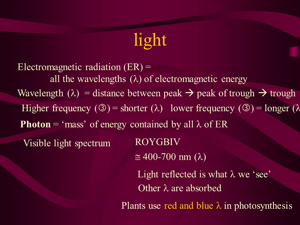 light Electromagnetic radiation (ER) =