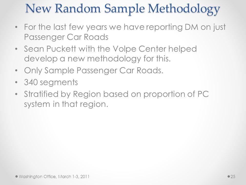 New Random Sample Methodology
