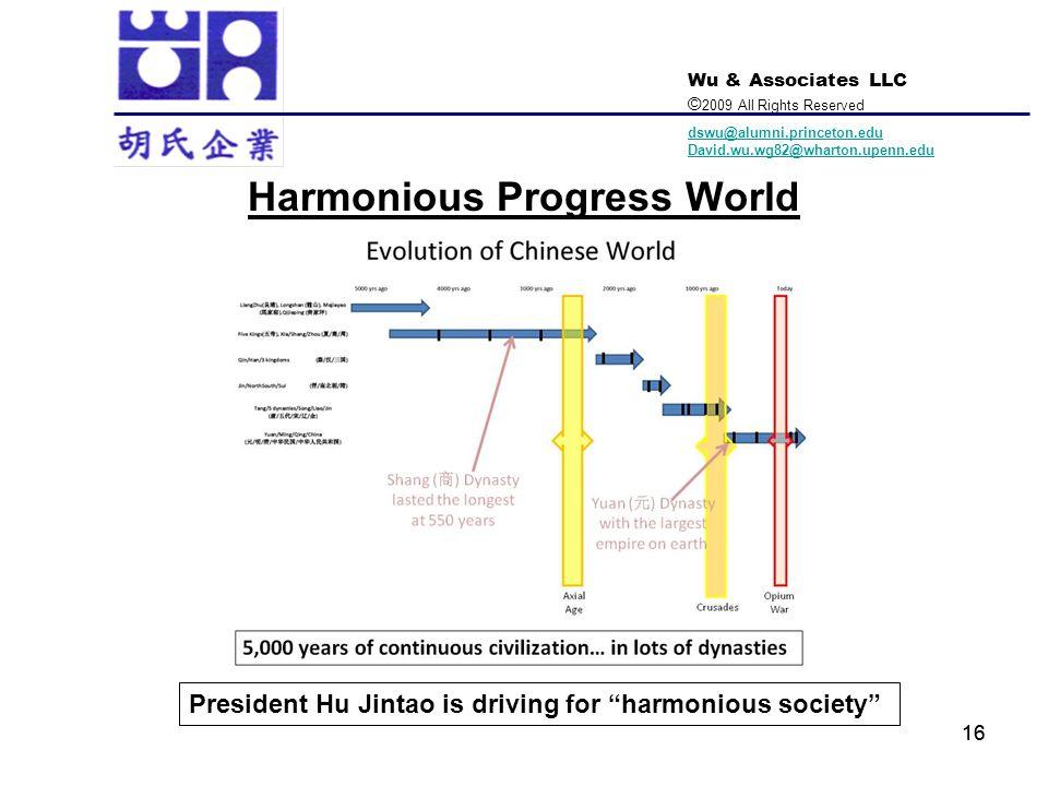 Harmonious Progress World