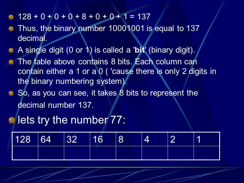128 + 0 + 0 + 0 + 8 + 0 + 0 + 1 = 137 Thus, the binary number 10001001 is equal to 137 decimal.