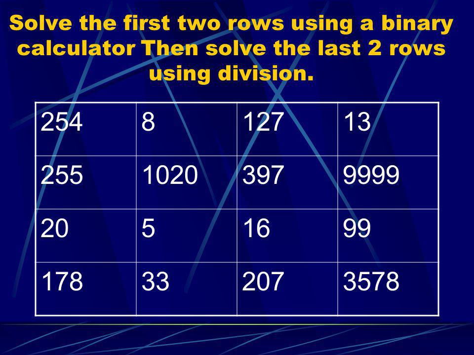 Solve the first two rows using a binary calculator Then solve the last 2 rows using division.