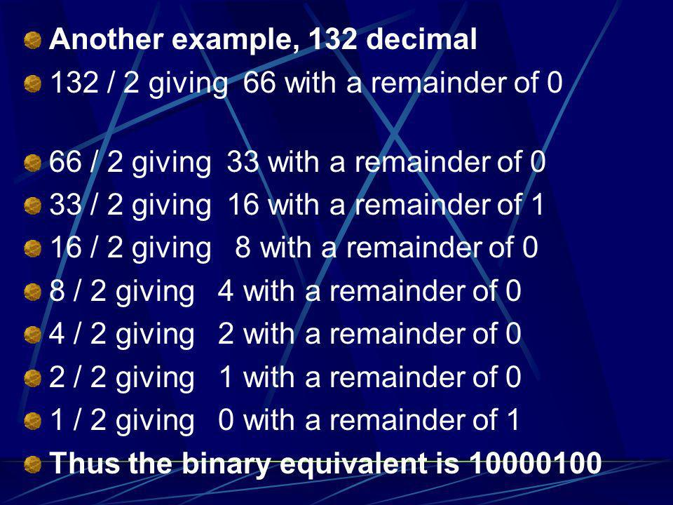 Another example, 132 decimal