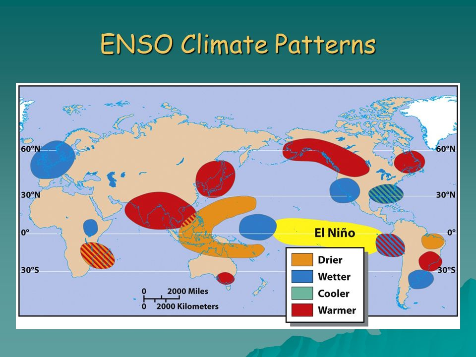 ENSO Climate Patterns