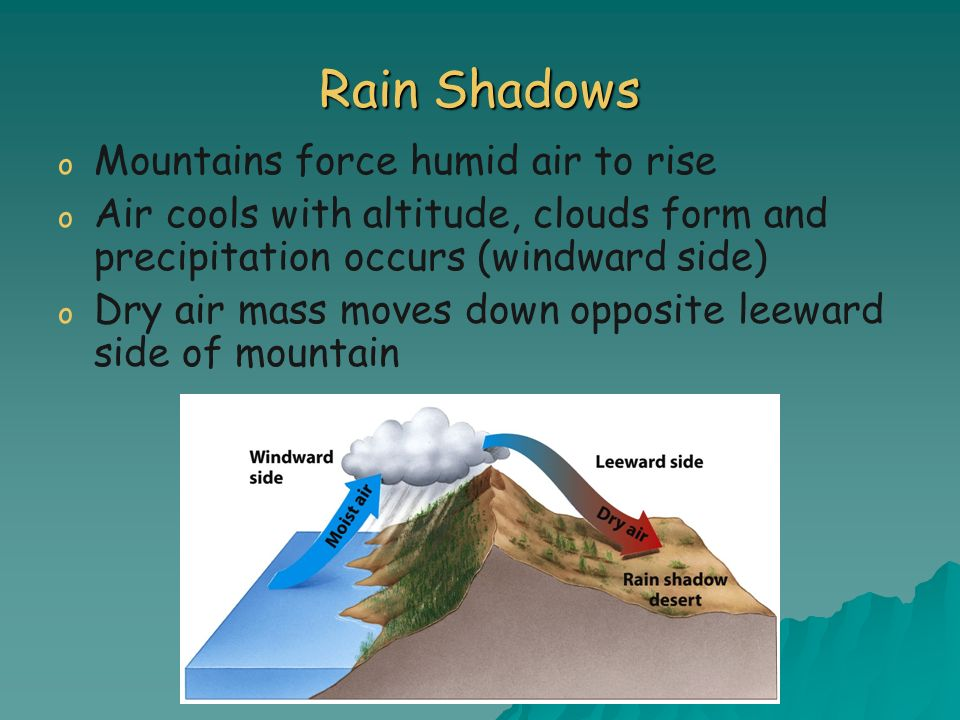 Rain Shadows Mountains force humid air to rise