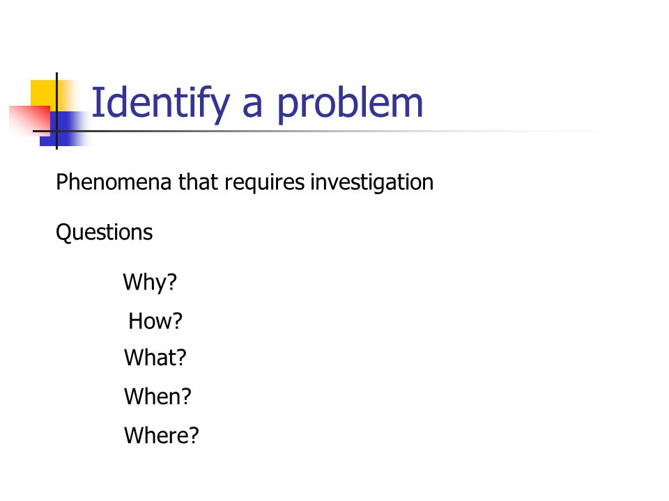 Identify a problem Phenomena that requires investigation Questions