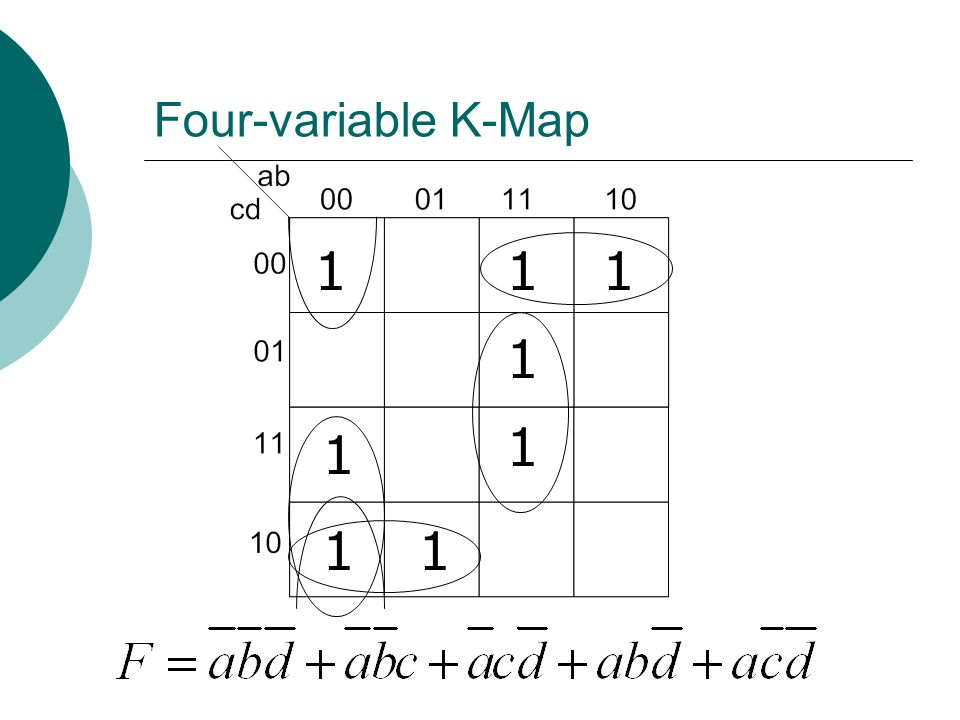 Four-variable K-Map 1 1 1 1 1 1 1 1