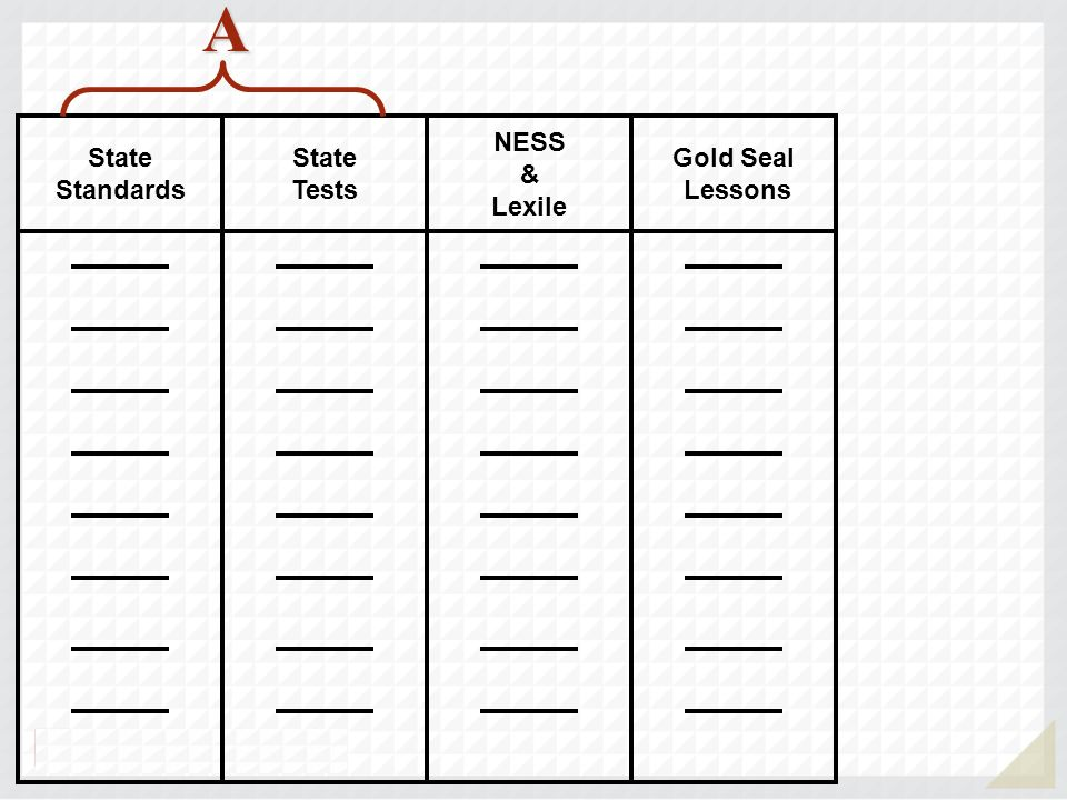 A State Standards State Tests NESS & Lexile Gold Seal Lessons