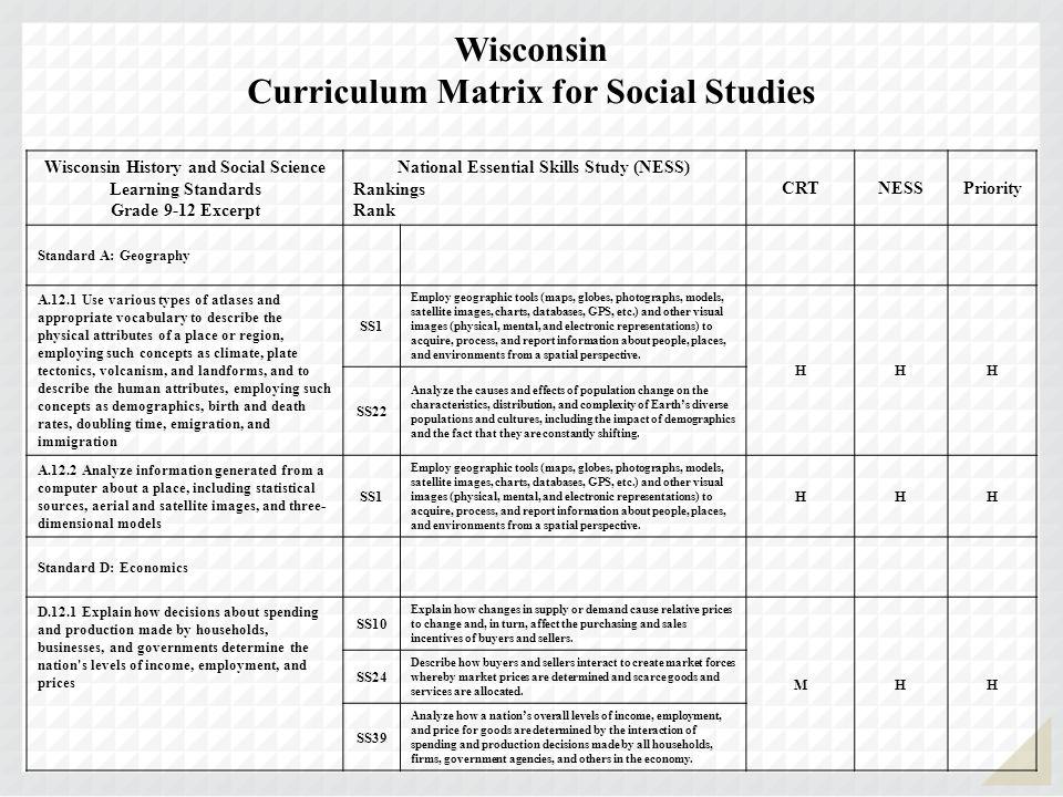 Curriculum Matrix for Social Studies