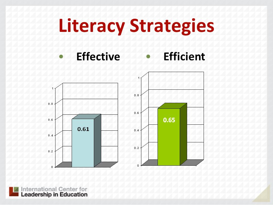 Literacy Strategies Effective Efficient