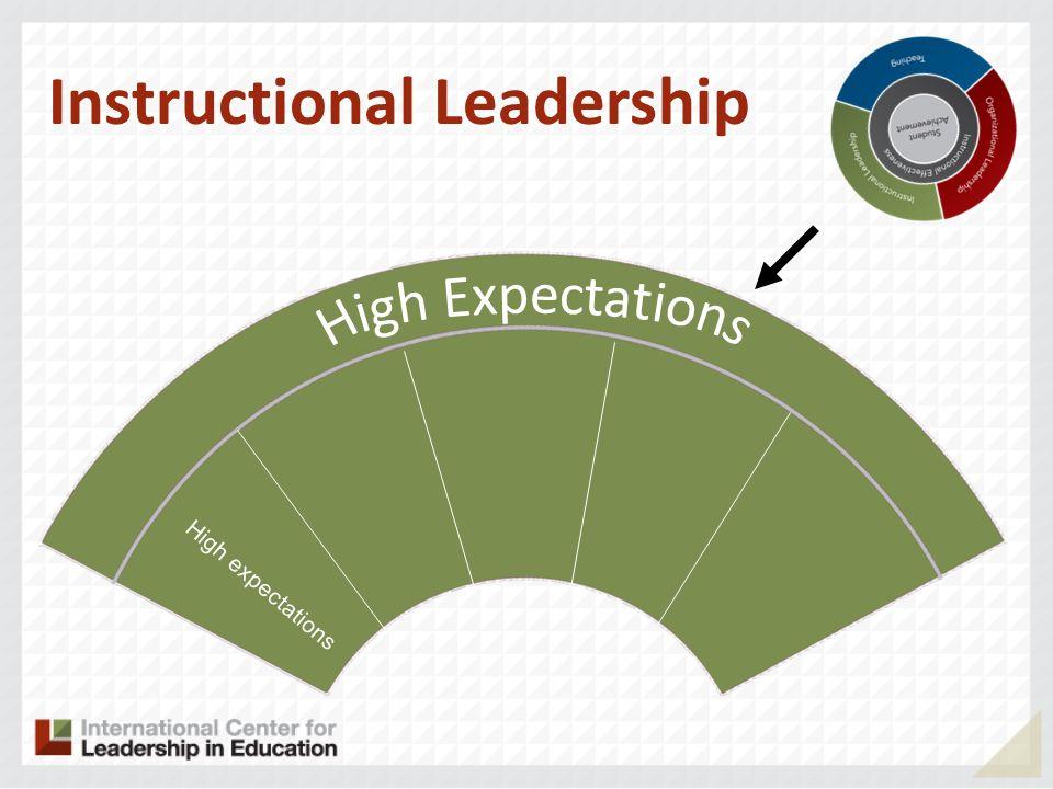 Instructional Leadership