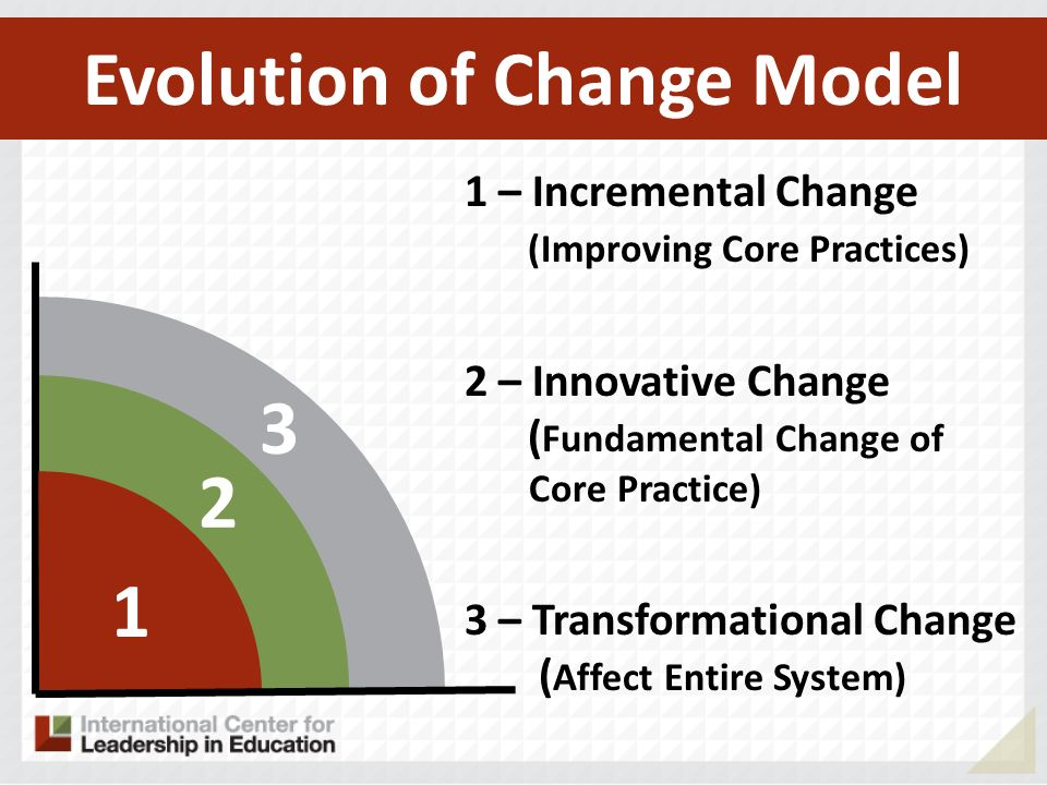 Evolution of Change Model