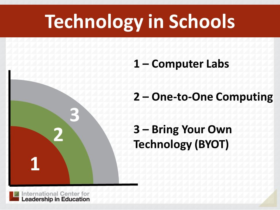 Technology in Schools 3 2 1 1 – Computer Labs 2 – One-to-One Computing