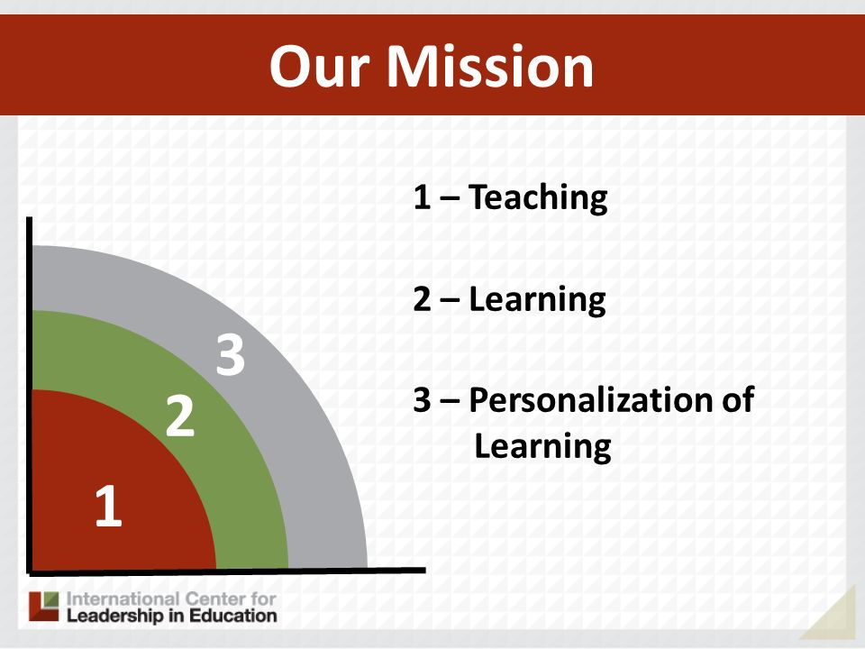 Our Mission – Teaching 2 – Learning
