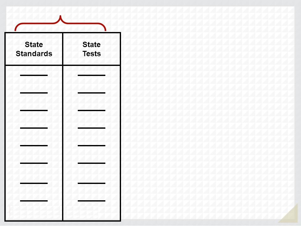 State Standards State Tests