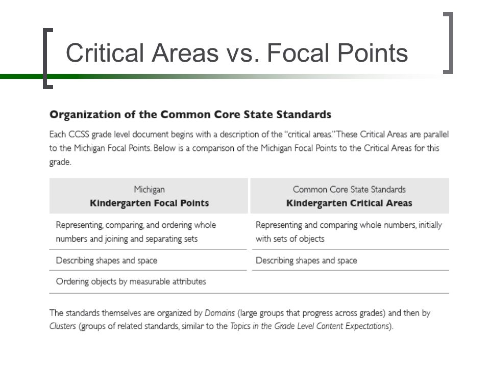 Critical Areas vs. Focal Points