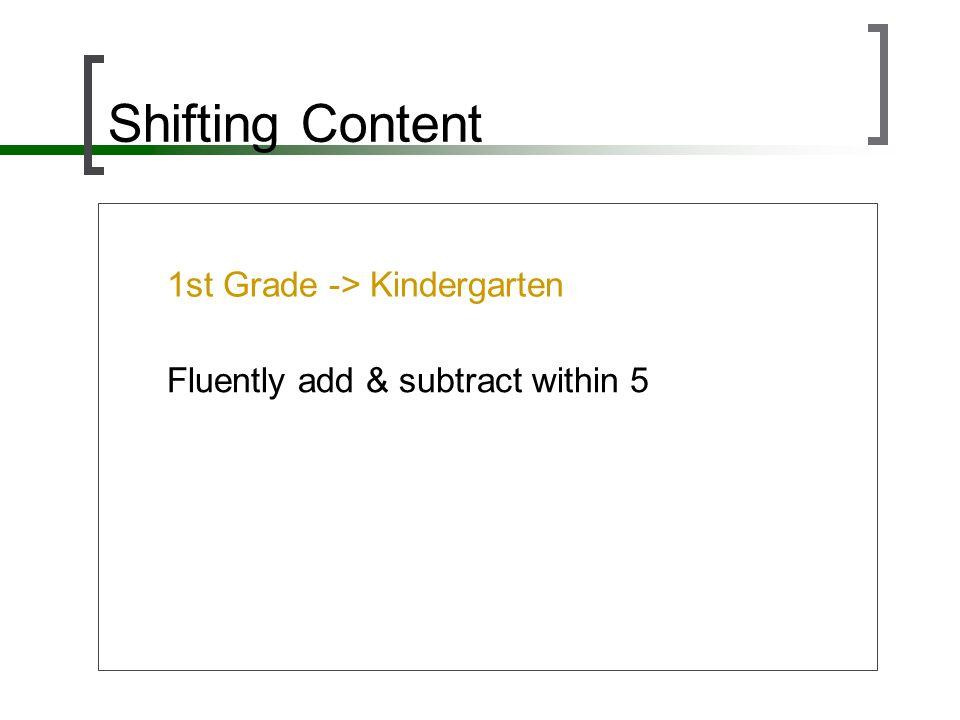Shifting Content 1st Grade -> Kindergarten