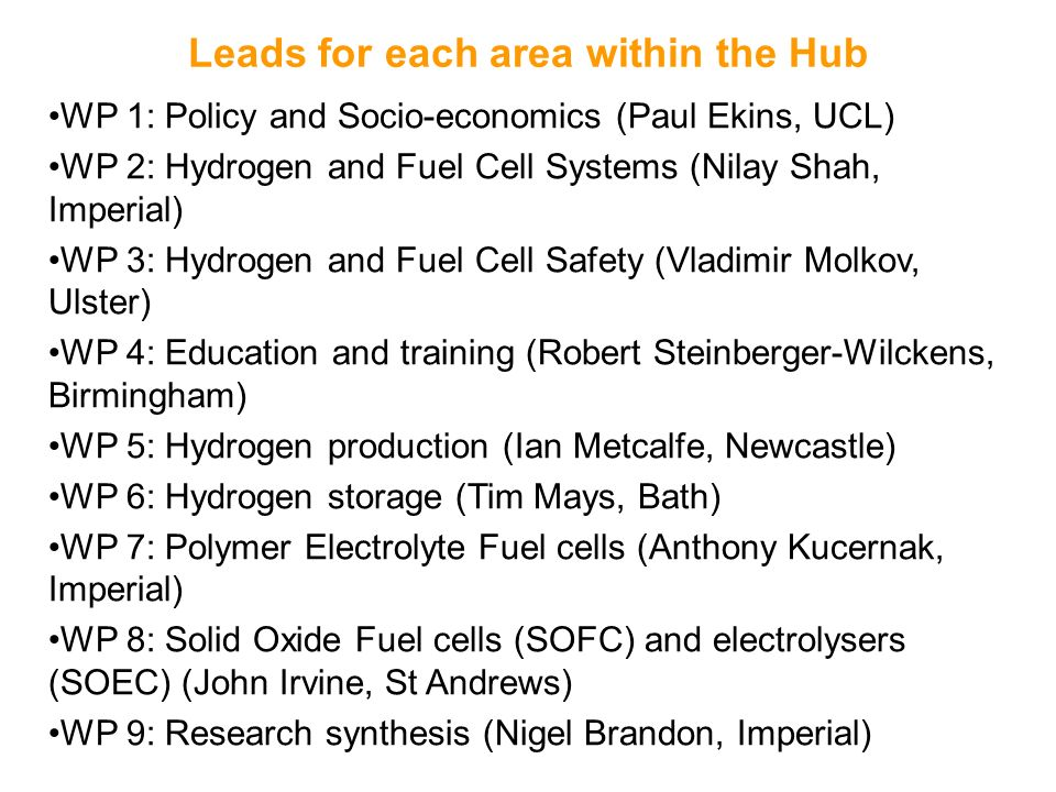 Leads for each area within the Hub