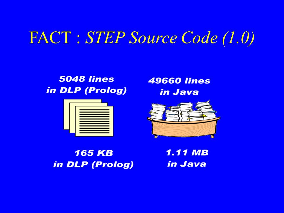 FACT : STEP Source Code (1.0)