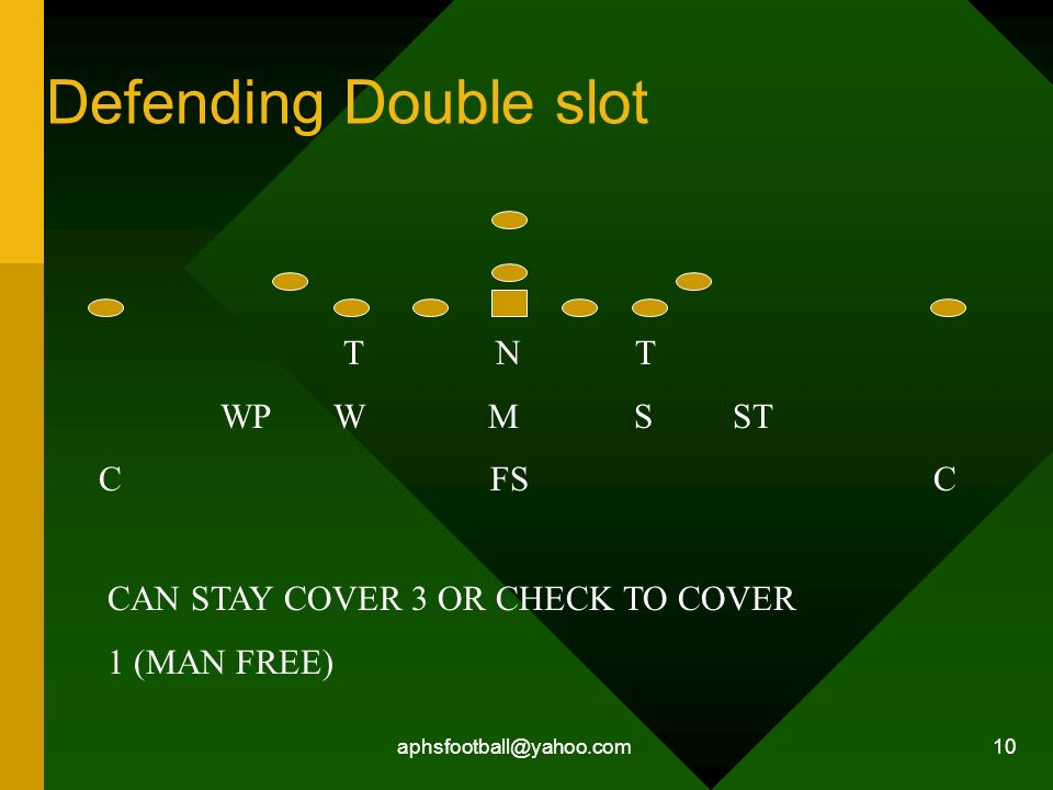 Defending Double slot T N T WP W M S ST C FS C