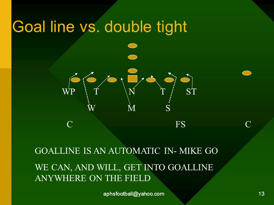 Goal line vs. double tight