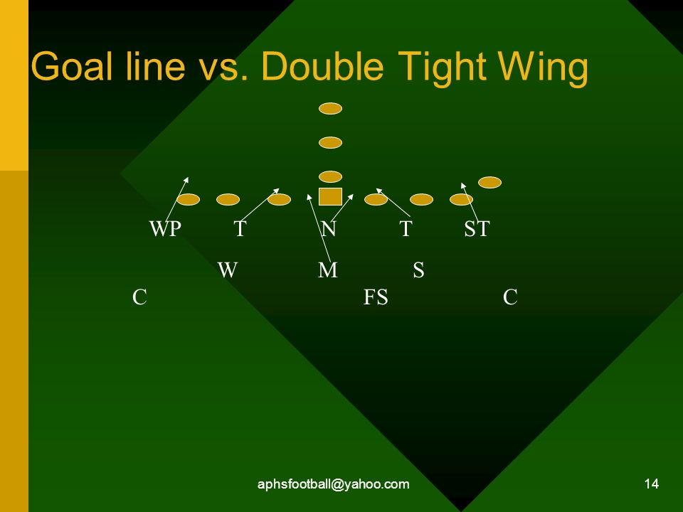 Goal line vs. Double Tight Wing