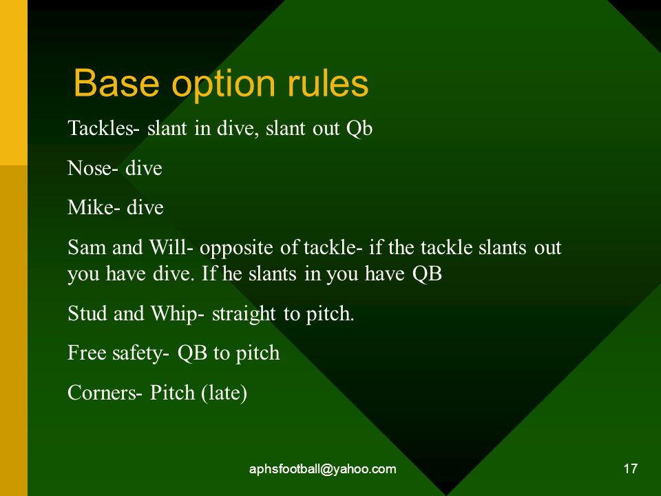 Base option rules Tackles- slant in dive, slant out Qb Nose- dive